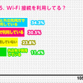Wi-Fi接続を利用してる?