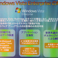 Windows Vista Enterpriseの特徴