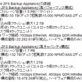 「Sun ZFS Backup Appliance」の詳細