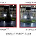 新開発「RGBWコーディング」方式による鮮明な画像