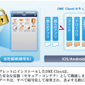 「DME」利用イメージ