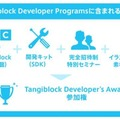 Tangiblock Developer's Programに含まれるもの