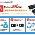 「BBWorks Mobile LTE powered by EMOBILE」紹介ページ