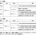 「グラソー リミックスマン」動画の放映スケジュール