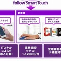 「follow Smart Touch」利用イメージ