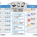 ProgOffice Enterprise画面イメージ