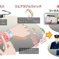 腕が仮想キーボードに! NECがウェアラブル活用の新UIを開発 画像