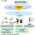NTT東、スマホを内線化できる「ひかりクラウドPBX」来年1月より提供開始 画像