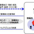 パナソニック、成田空港で次世代警備システムの実証実験 画像