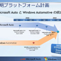 Microsoft AutoとWindows Automotiveの統合