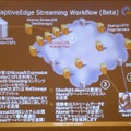 AdaptiveEdge Streaming for Microsoft Silverlightの仕組み