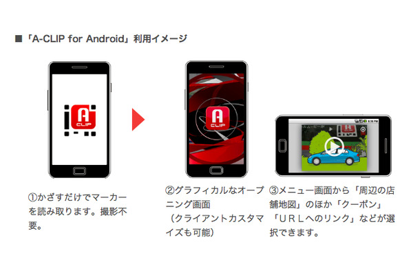 「A-CLIP for Android」利用イメージ