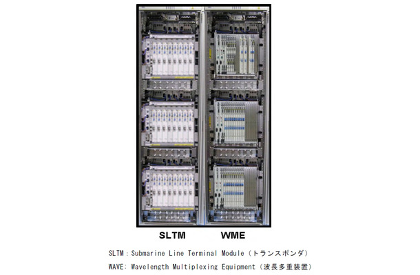 NECの光海底ケーブル用端局装置「NS Series T640SW Line Terminal Equipment」