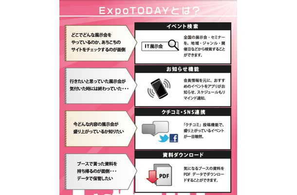 ExpoTODAYとは?