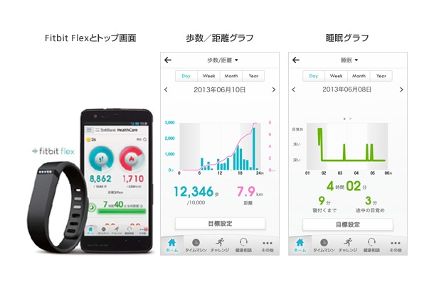 「SoftBank HealthCare」利用画面