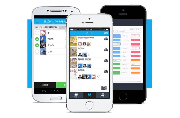 ノート アプリ 勉強 【効率最強】手書きデジタルノートアプリの圧倒的なメリット&おすすめApp:Goodnotesを紹介!
