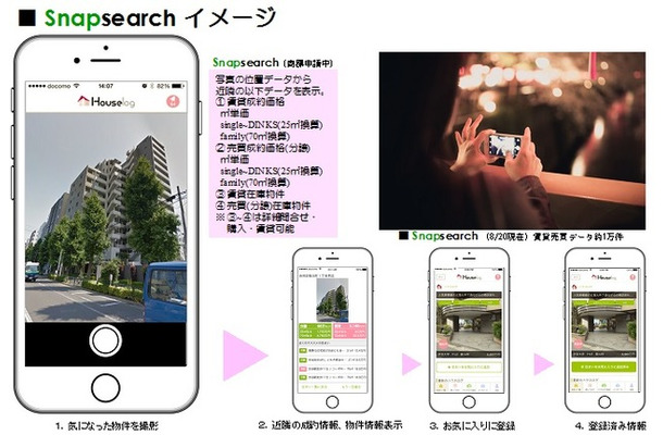 Snapsearchの概要