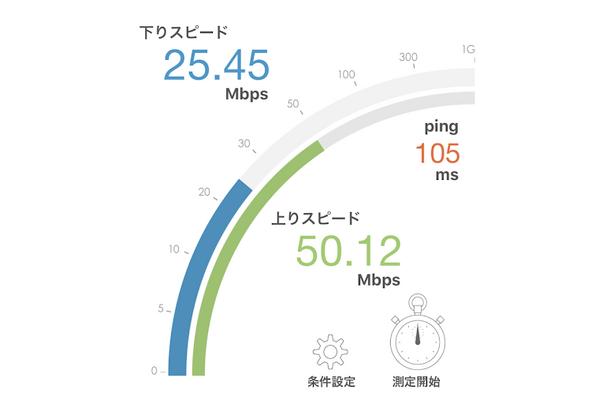 速度 テスト wifi