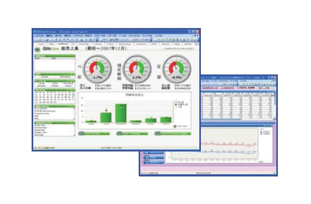 QlikView画面