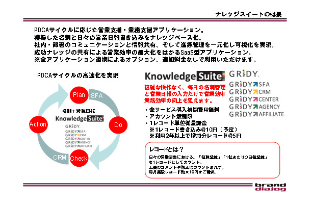 Knowledge Suiteの概要