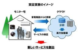 パナソニックと富士通、スマート家電×クラウド技術の共同実験を開始 画像