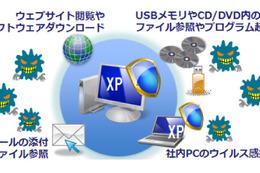Windows XPサポート終了に伴うPC保護対策方法をホワイトペーパーで公開 ALSI 画像