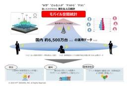 ドコモと神戸市、観光アプリのコンテストを開催……オープンデータをAPIで提供 画像