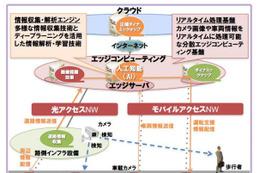 """""""ぶつからないクルマ""""、NTTとトヨタなどが実動デモ 画像"""