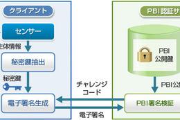 静脈認証をより安全&手軽にしたクラウド型生体認証サービス 画像