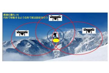 3機のドローンが人工知能で遭難者を探索、年内に実用化へ 画像