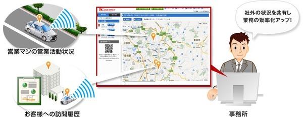 自転車の 自転車 盗難 gps 追跡 : 車の現在地を把握……定額制GPS ...
