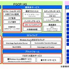 富士通、クラウドサービス「Fujitsu Global Cloud Platform FGCP/A5 Powered by Windows Azure」提供開始 画像