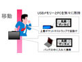 NTT Com、HDDを丸ごと乱数化する「Drive Protector Advance」提供開始 画像