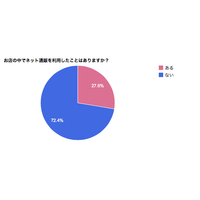 3788a06fd9 法人が今後導入したいスマホ、Android:69%・iOS:41% | RBB TODAY