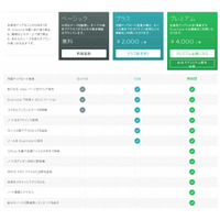 Evernote、年額2,000円の新料金プラン「Evernoteプラス」発表 画像