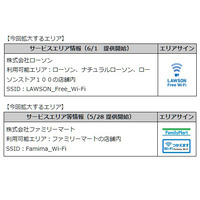 Japan Connected-free Wi-Fi、ローソンとファミマが参画 画像