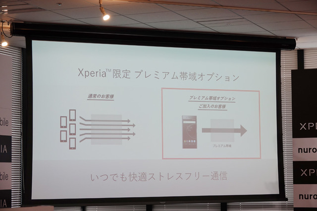 Xperia限定の「プレミアム帯域オプション」用高速回線を設置