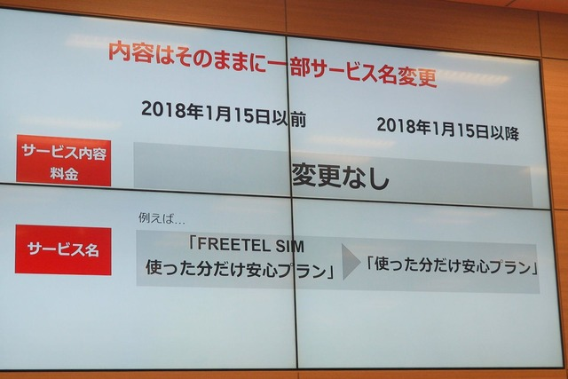 サービス名は、段階的に楽天モバイルに統合。「FREETELでんわ」は2018年春を目処に「楽天でんわ」と同じ回線になる。楽天のスーパーホーダイへの移行も促していく
