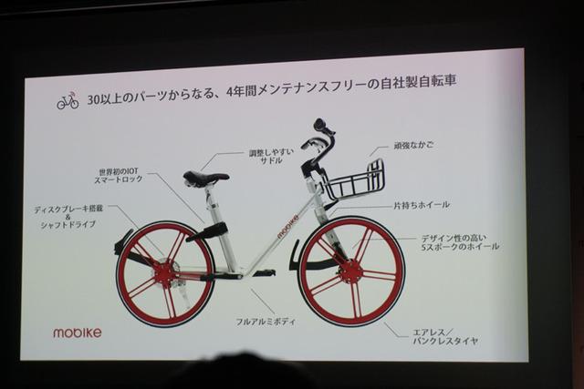 モバイクではより質の高いサービスをユーザーに提供するため自転車の開発も行っている