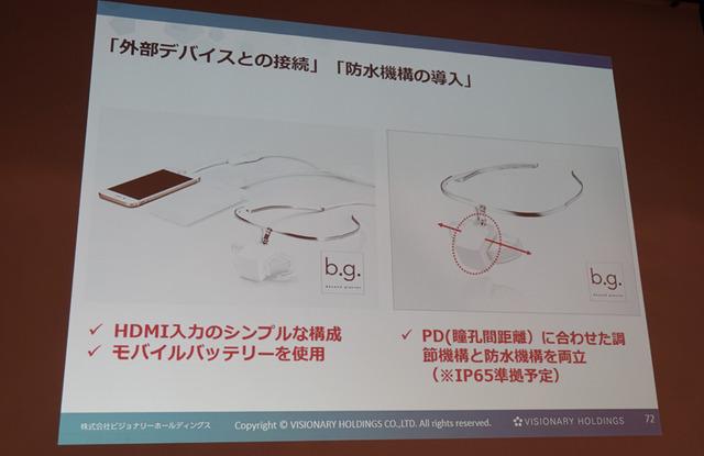 HDMI経由でコンテンツを入力。USBで充電する
