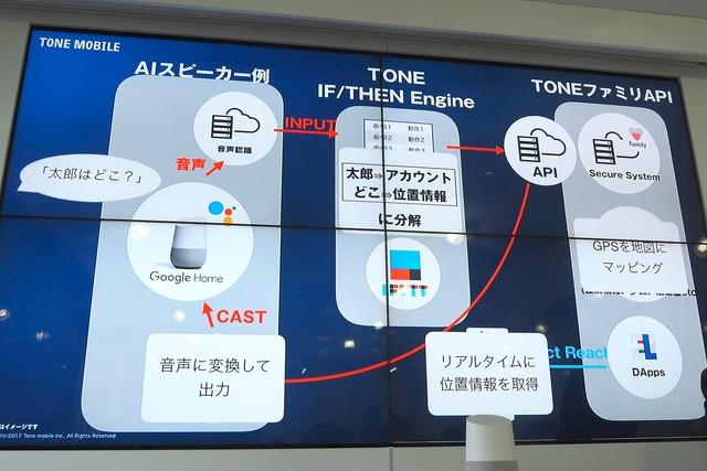 IFTTTの活用により実現する、トーンモバイル端末×スマートスピーカーの連携(イメージ)