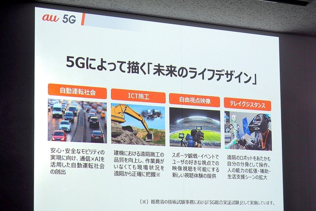 KDDIが5Gによって描く「未来のライフデザイン」
