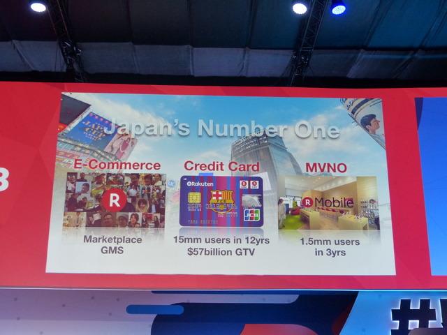 国内No.1事業の「楽天市場」と「楽天カード」、「楽天モバイル」。