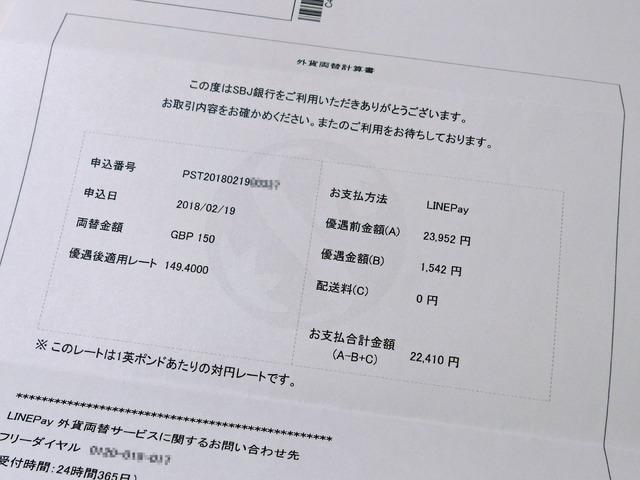 今回、キャンペーンで為替手数料の1542円が優遇された。お得!