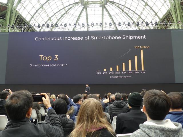 2017年のスマートフォンの販売台数で世界第3位