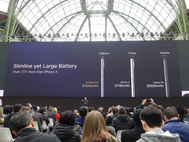 P20は3400mAh、P20 Proはなんと4000mAhのバッテリーを搭載。それにも関わらず本体は薄く仕上がっています