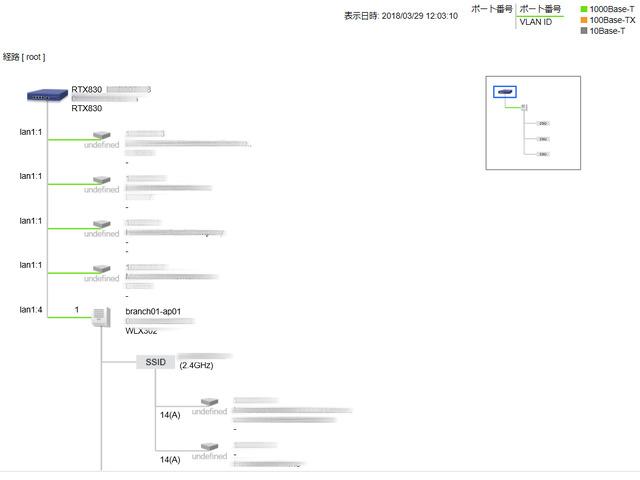 実際にイードが導入した環境下のLANマップの様子