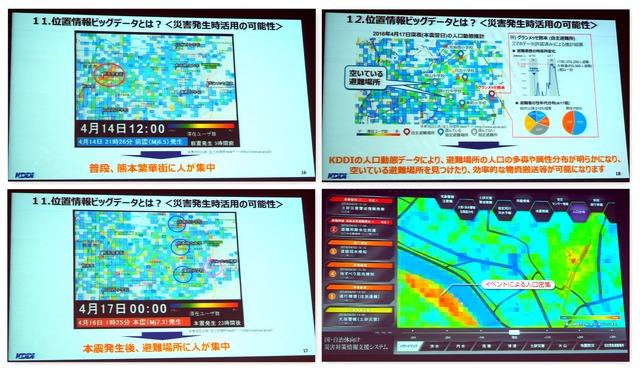 熊本地震(2016年4月に発生)のときの位置情報ビッグデータ。地震前は賑わっていた繁華街に、地震後は人がいなくなっている(写真の左上と左下)
