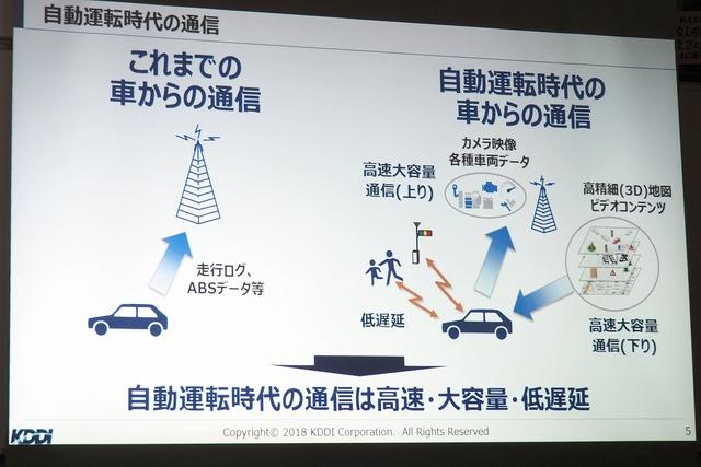 来たるべき自動運転車時代には、5G通信が欠かせなくなる
