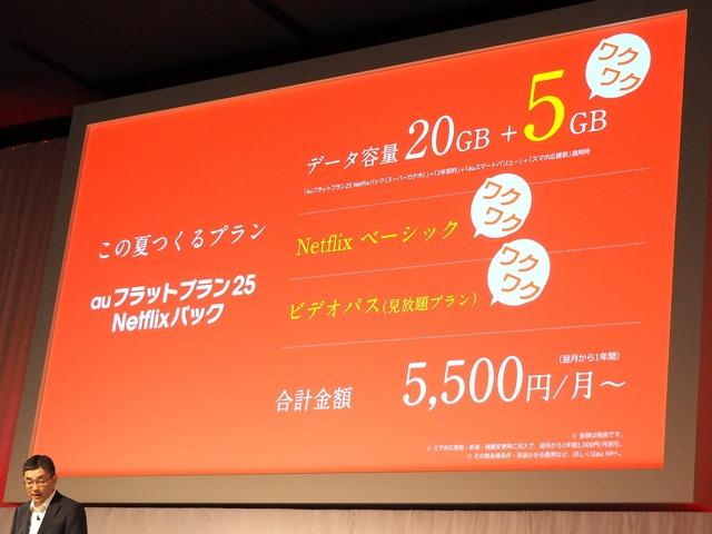 Netflixベーシックプランと、ビデオパスの「見放題プラン」が利用可能になる